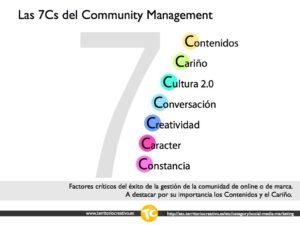 7Cs-CM